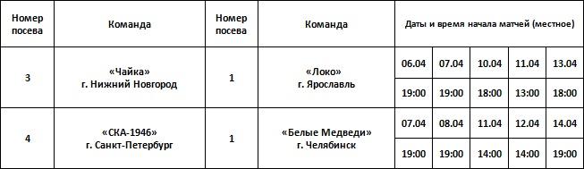 матчей 1/2 финала плей-офф